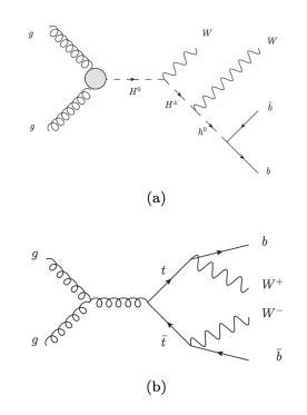diagrams_higgs
