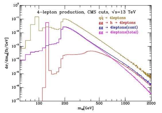 higgs_width_1311