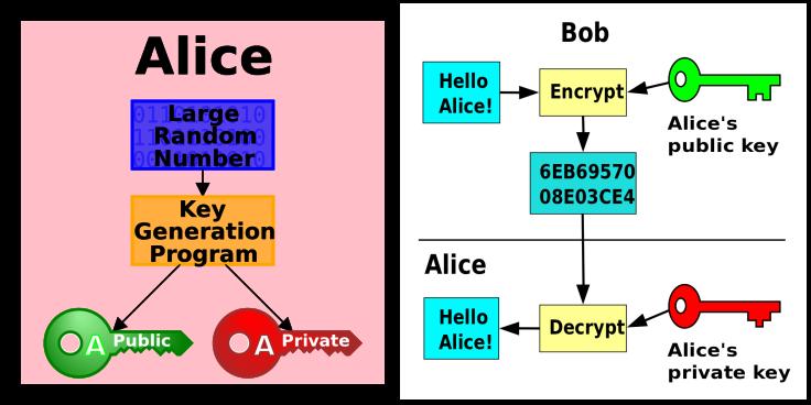 public_key