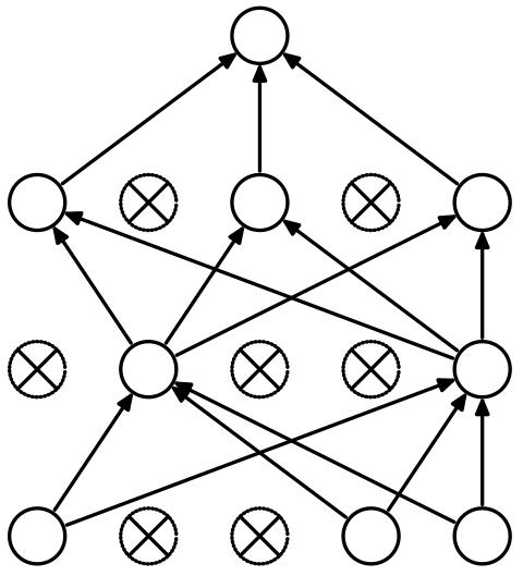 Understanding Neural-Networks: Part IV